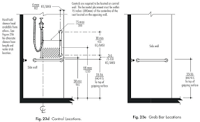 standard bar sink sizes small bar sink dimension standard size table height full of home