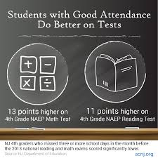gray oral reading test sample report library advocates for children of new jersey 2015 chronic absenteeism report showing up means better test scores