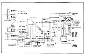 maestro jeep wiring diagram pdf jeep wiring diagrams for diy car