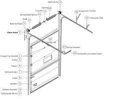 Price Overhead Door Lowest Price Windproof High Lift Sectional Industrial