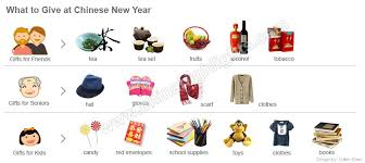 new year gifts new year gifts present ideas for new year
