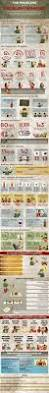 197 best addiction infographics images on pinterest addiction