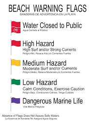 What Does Red Flag Warning Mean Ocean Rescue