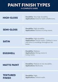 what is the best paint finish to use on kitchen cabinets complete guide to choose paint sheen types for your home space