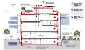 Passive House Floor Plans Air Con Design Architecture Passive Google Search Passive