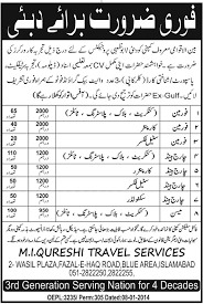 Michigan traveling jobs images Workers required for abu dhabi dubai others companies jobs in gif