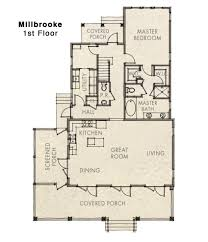 millbrooke watersound florida real estate