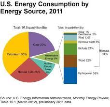 environment for kids renewable energy