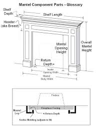 Wood Mantel Shelf Plans by Wood Fireplace Mantel Surrounds Americana Collection