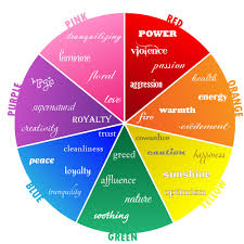 what do different colours mean how to choose a colour scheme for your logo brand