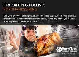 safety guidelines for thanksgiving water damage restoration