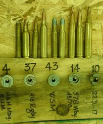 forming good habits at the reloading bench gun digest
