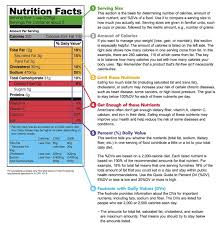 Nutrition Facts Label Worksheet How To Read A Nutrition Label U2013 Bella Forza Fitness