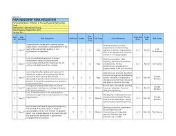 risk register template excel 28 images prince2 risk management