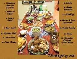 thanksgiving traditional thanksgiving menu image