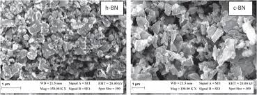 significant enhancement of the critical current density for cubic