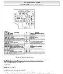 2001 hyundai elantra fuse diagram fuses