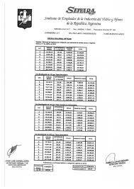 escala salarial vidrio 2016 novedades seivara