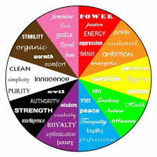 psychological effects of color the role of colors setting the emotional tone of a space and well
