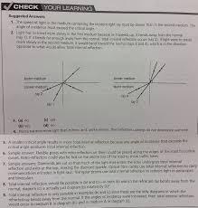 physics ch 12 u002613 refraction u0026 lenses mr panchbhaya u0027s learning