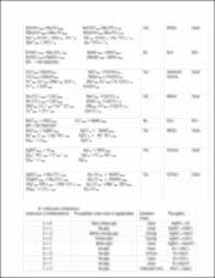 chem 1411 lab 4 exercise 4 u2013 metathesis u0026 precipitation date name