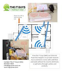 network solution u2013 large home or large office