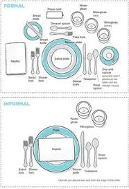 How To Set A Table Toast And Tables Disappearing Act In This Casual World Is