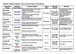tectonic plate boundaries summary chart with answer key by