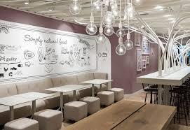 restaurant wall decor todosobreelamor info