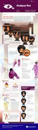spirit halloween mcknight road best 25 rave theater ideas on pinterest fairy costume makeup