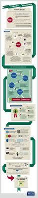 si e allianz infografik sind sie fit für die allianz deutsche version