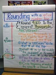244 best rounding numbers images on pinterest rounding numbers