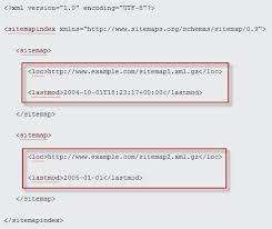 Sitemap Seo Understanding Xml Sitemaps Practical Ecommerce