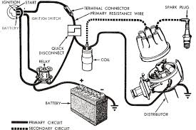 car wiring basic ignition coil diagram photo positive inside