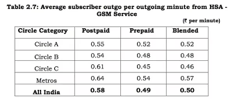 how much does a minute local call actually cost to a service