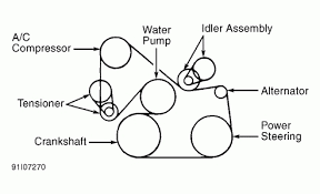 solved need a drive belt diagram for a 1994 ford mustang fixya