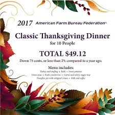 farm bureau survey reveals lowest thanksgiving dinner cost in five