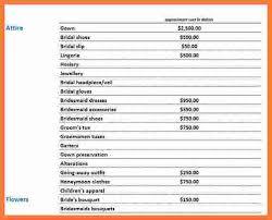 wedding expenses 8 wedding expenses list marital settlements information
