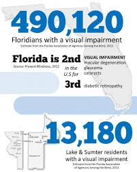 Lighthouse For The Blind Florida Helping Our Neighbors Overcome Vision Loss Since 2005