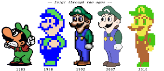 Know Your Meme Weegee - timeline of weegee weegee know your meme