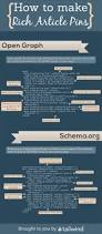 Wordpress Hosting Title How To Add Rich Pins To Wordpress Plugins U0026 Tools Infographic