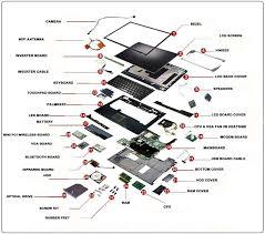 hp laptop parts diagram desktop parts diagram u2022 sewacar co