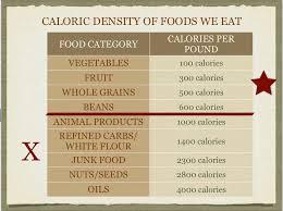 happy healthy long life caloric density