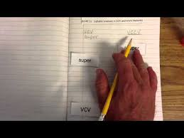 v cv sa12 syllable juncture in vcv and vccv patterns