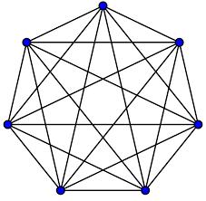 complete graph wikipedia