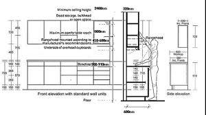 Standard Kitchen Cabinet Height With Standard Height For Kitchen - Height of kitchen cabinets