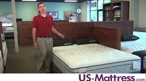 Rotating Beds Should I Rotate My Mattress Youtube