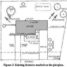 survey plat u0026 construction staking lockridge homes