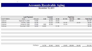 accounts receivable report template accounts receivable aging