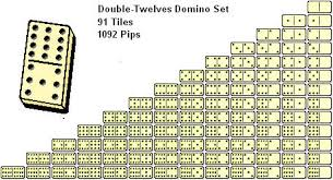mathematics arranging all the dominos puzzling stack exchange